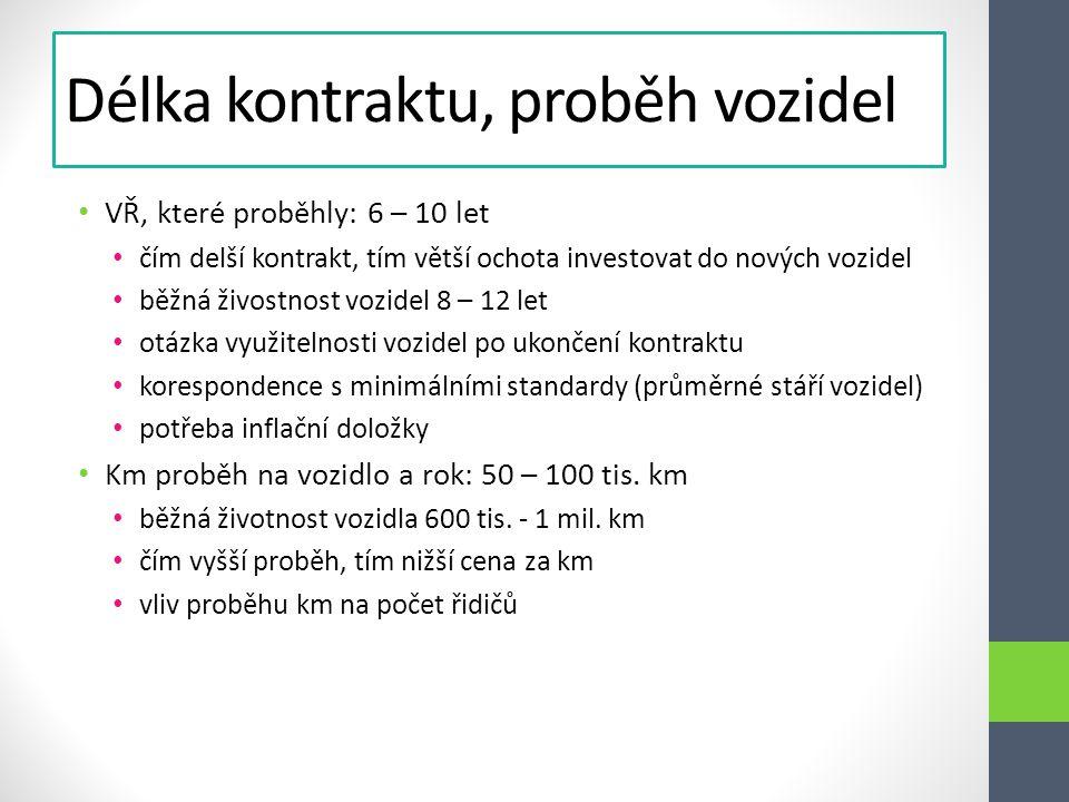 Délka kontraktu, proběh vozidel • VŘ, které proběhly: 6 – 10 let • čím delší kontrakt, tím větší ochota investovat do nových vozidel • běžná živostnost vozidel 8 – 12 let • otázka využitelnosti vozidel po ukončení kontraktu • korespondence s minimálními standardy (průměrné stáří vozidel) • potřeba inflační doložky • Km proběh na vozidlo a rok: 50 – 100 tis.