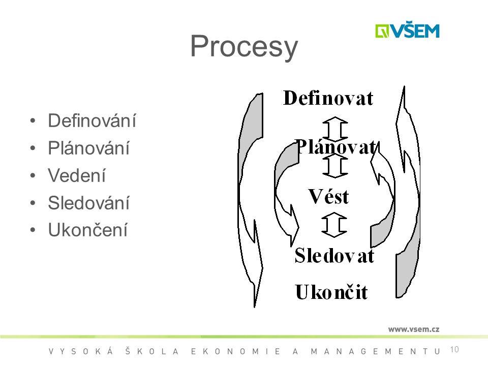 10 Procesy •Definování •Plánování •Vedení •Sledování •Ukončení