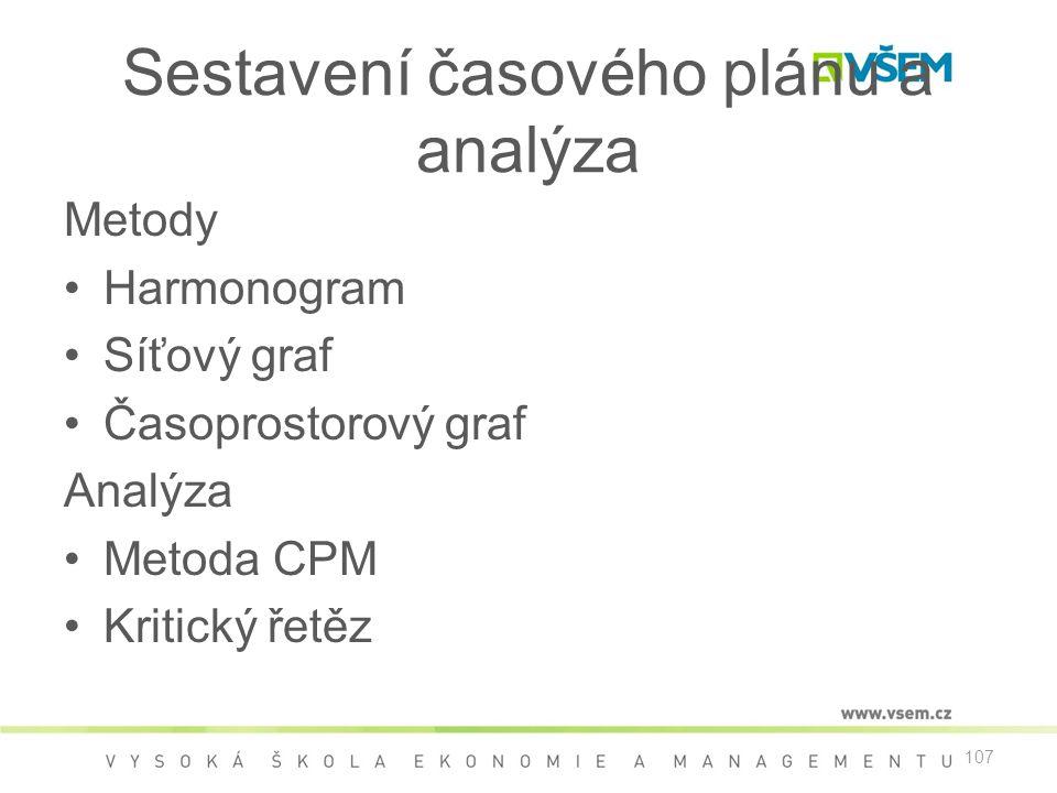 Sestavení časového plánu a analýza Metody •Harmonogram •Síťový graf •Časoprostorový graf Analýza •Metoda CPM •Kritický řetěz 107