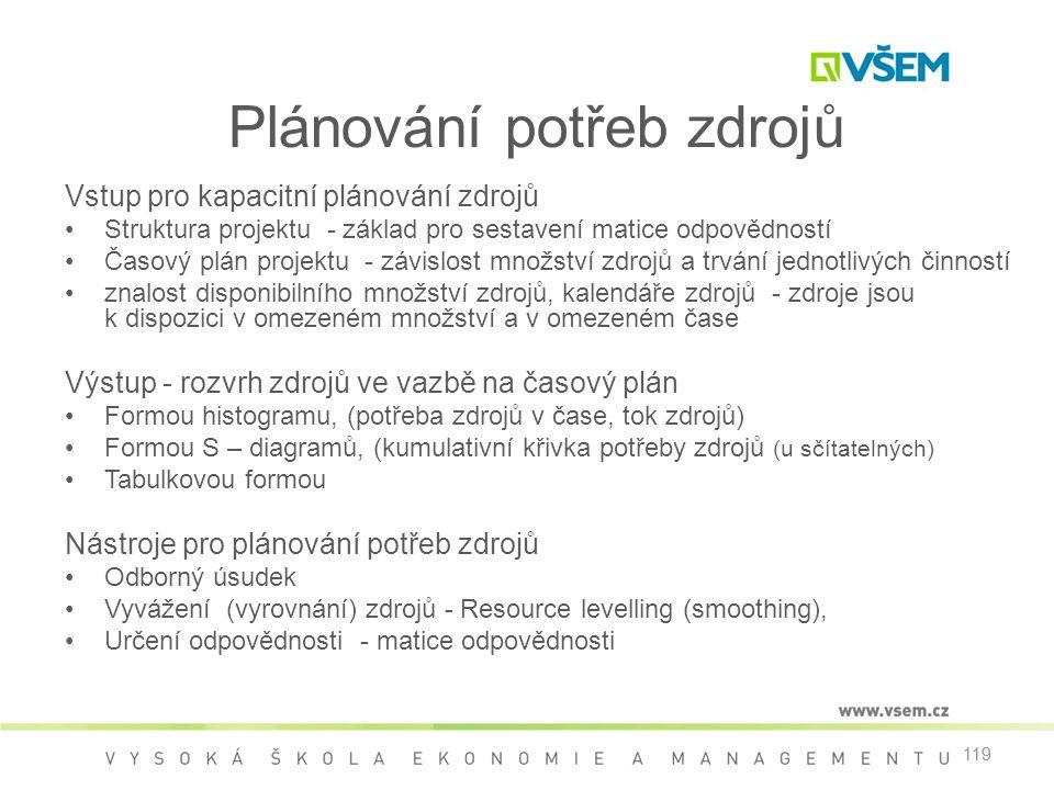 119 Vstup pro kapacitní plánování zdrojů •Struktura projektu - základ pro sestavení matice odpovědností •Časový plán projektu - závislost množství zdr