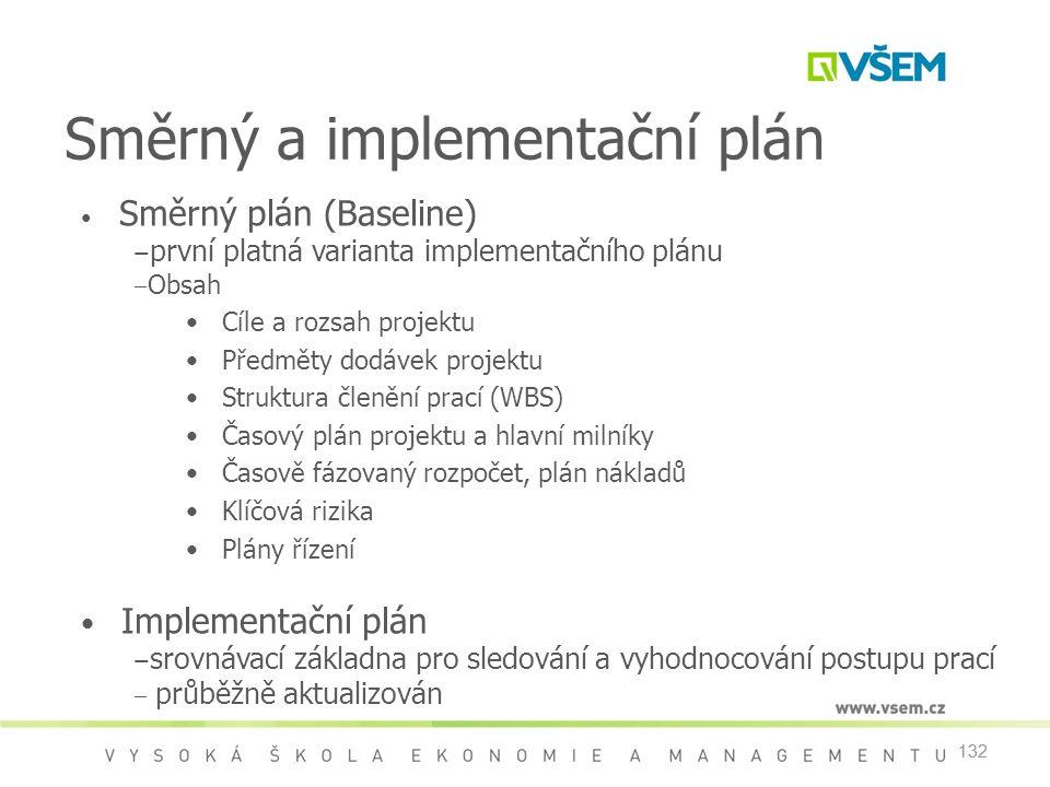 132 • Směrný plán (Baseline) ‒ první platná varianta implementačního plánu ‒ Obsah • Cíle a rozsah projektu • Předměty dodávek projektu • Struktura členění prací (WBS) • Časový plán projektu a hlavní milníky • Časově fázovaný rozpočet, plán nákladů • Klíčová rizika • Plány řízení • Implementační plán ‒ srovnávací základna pro sledování a vyhodnocování postupu prací ‒ průběžně aktualizován Směrný a implementační plán