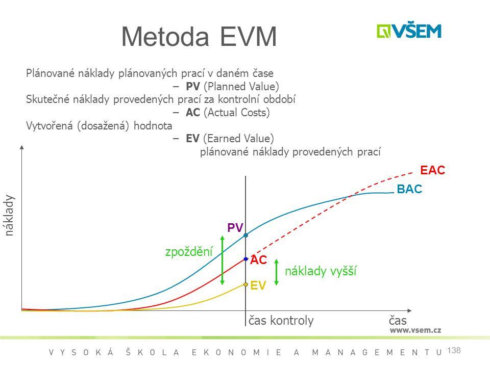 138 Metoda EVM Plánované náklady plánovaných prací v daném čase – PV (Planned Value) Skutečné náklady provedených prací za kontrolní období – AC (Actual Costs) Vytvořená (dosažená) hodnota – EV (Earned Value) plánované náklady provedených prací PV AC EV BAC EAC čas náklady čas kontroly náklady vyšší zpoždění
