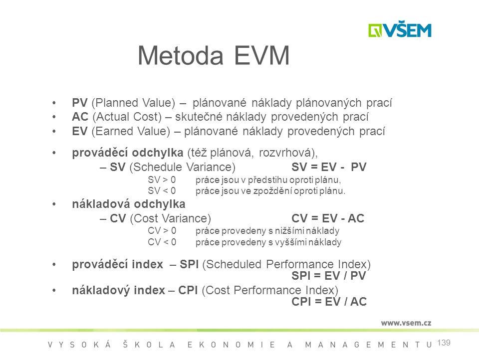 139 Metoda EVM •PV (Planned Value) – plánované náklady plánovaných prací •AC (Actual Cost) – skutečné náklady provedených prací •EV (Earned Value) – plánované náklady provedených prací •prováděcí odchylka (též plánová, rozvrhová), – SV (Schedule Variance) SV = EV - PV SV > 0 práce jsou v předstihu oproti plánu, SV < 0 práce jsou ve zpoždění oproti plánu.