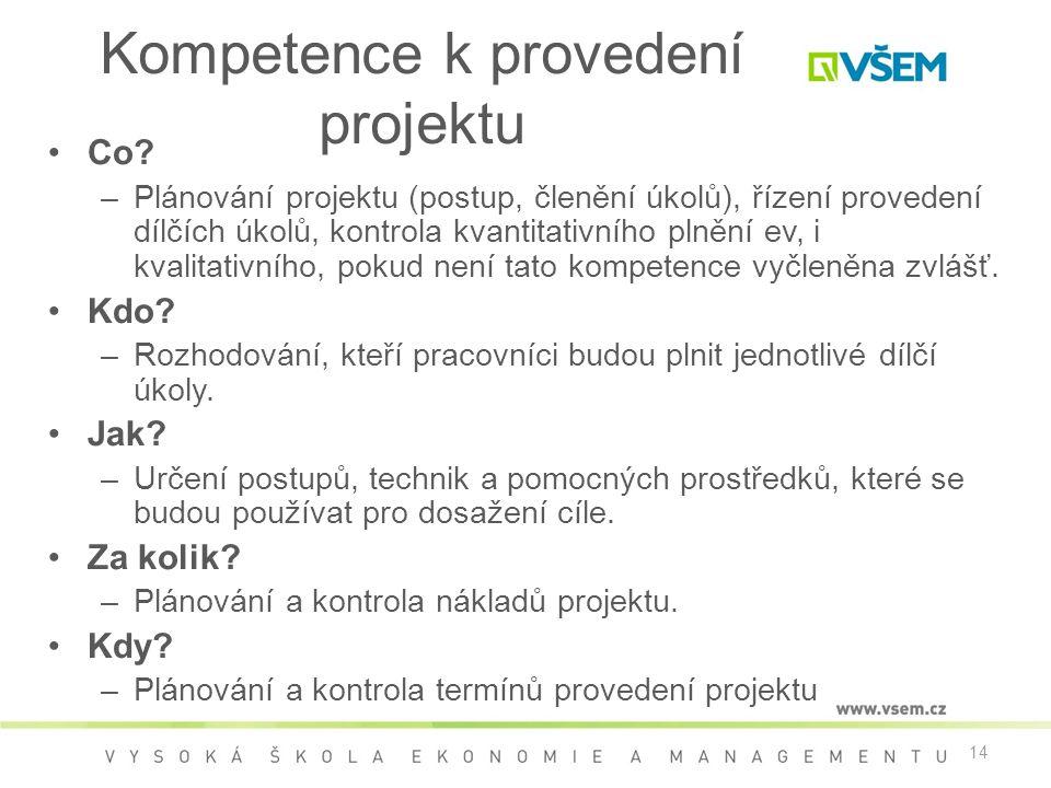 14 Kompetence k provedení projektu •Co? –Plánování projektu (postup, členění úkolů), řízení provedení dílčích úkolů, kontrola kvantitativního plnění e
