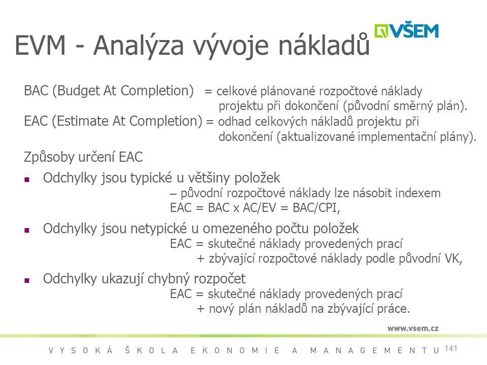 141 BAC (Budget At Completion) = celkové plánované rozpočtové náklady projektu při dokončení (původní směrný plán). EAC (Estimate At Completion) = odh