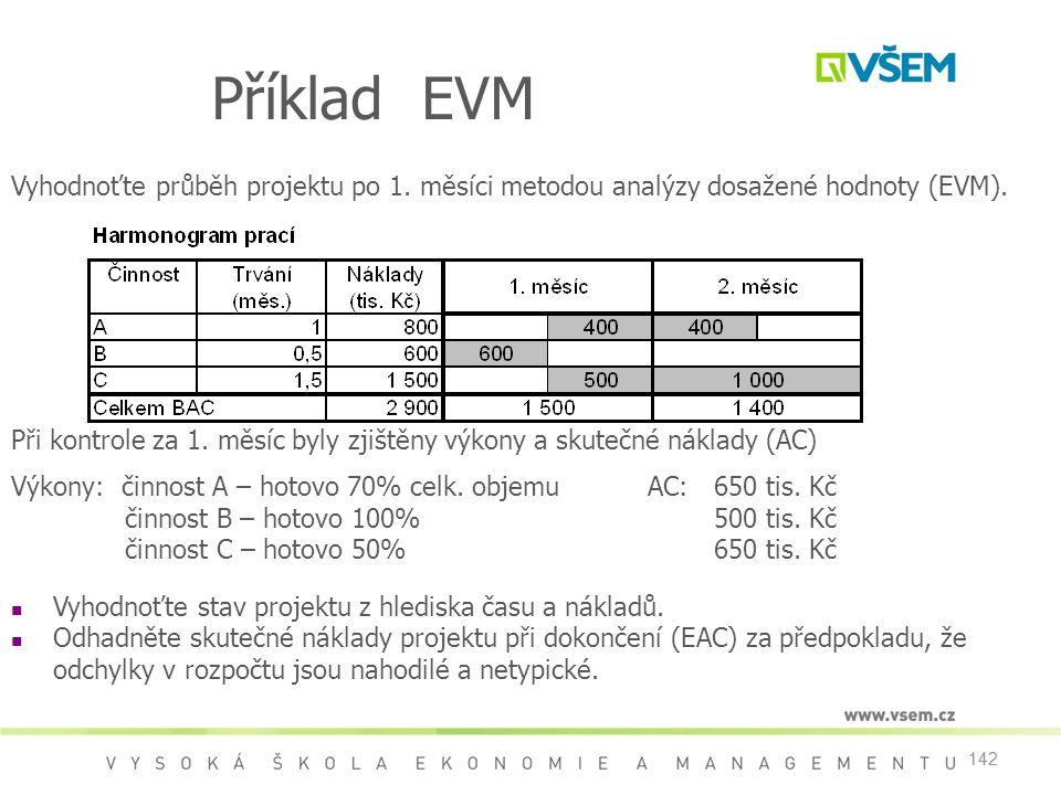 142 Vyhodnoťte průběh projektu po 1. měsíci metodou analýzy dosažené hodnoty (EVM). Při kontrole za 1. měsíc byly zjištěny výkony a skutečné náklady (