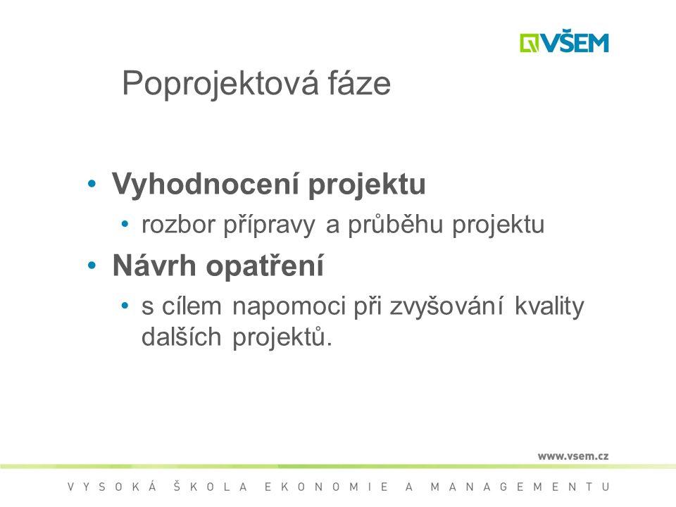 Poprojektová fáze •Vyhodnocení projektu •rozbor přípravy a průběhu projektu •Návrh opatření •s cílem napomoci při zvyšování kvality dalších projektů.