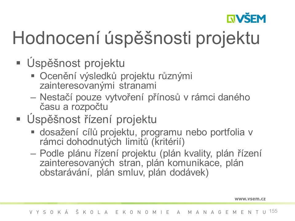 155 Hodnocení úspěšnosti projektu  Úspěšnost projektu  Ocenění výsledků projektu různými zainteresovanými stranami –Nestačí pouze vytvoření přínosů v rámci daného času a rozpočtu  Úspěšnost řízení projektu  dosažení cílů projektu, programu nebo portfolia v rámci dohodnutých limitů (kritérií) –Podle plánu řízení projektu (plán kvality, plán řízení zainteresovaných stran, plán komunikace, plán obstarávání, plán smluv, plán dodávek)