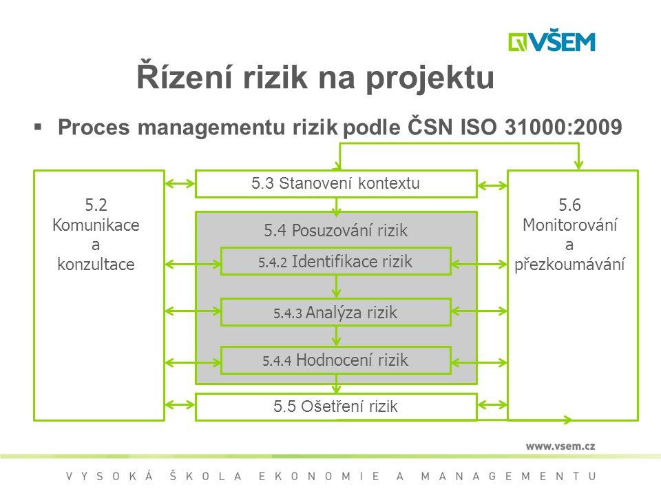 Řízení rizik na projektu  Proces managementu rizik podle ČSN ISO 31000:2009 5.2 Komunikace a konzultace 5.6 Monitorování a přezkoumávání 5.3 Stanovení kontextu 5.5 Ošetření rizik 5.4 Posuzování rizik 5.4.2 Identifikace rizik 5.4.3 Analýza rizik 5.4.4 Hodnocení rizik