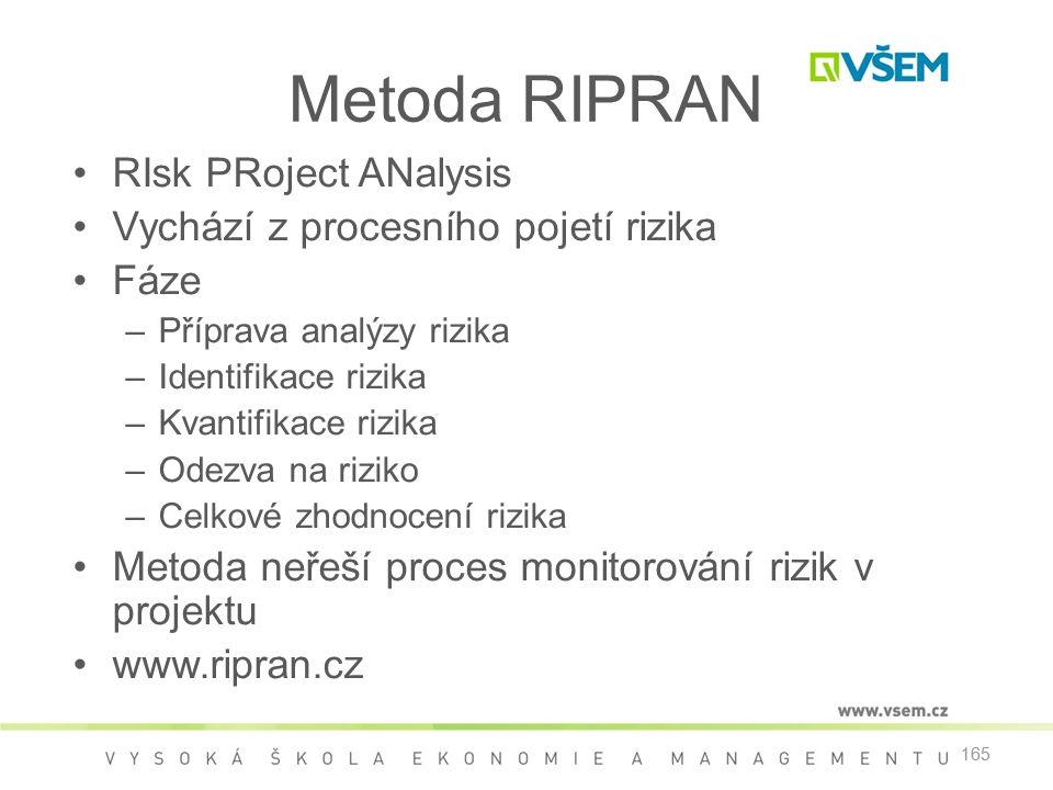 165 Metoda RIPRAN •RIsk PRoject ANalysis •Vychází z procesního pojetí rizika •Fáze –Příprava analýzy rizika –Identifikace rizika –Kvantifikace rizika