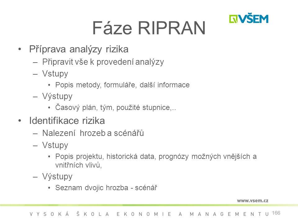 166 Fáze RIPRAN •Příprava analýzy rizika –Připravit vše k provedení analýzy –Vstupy •Popis metody, formuláře, další informace –Výstupy •Časový plán, tým, použité stupnice,..