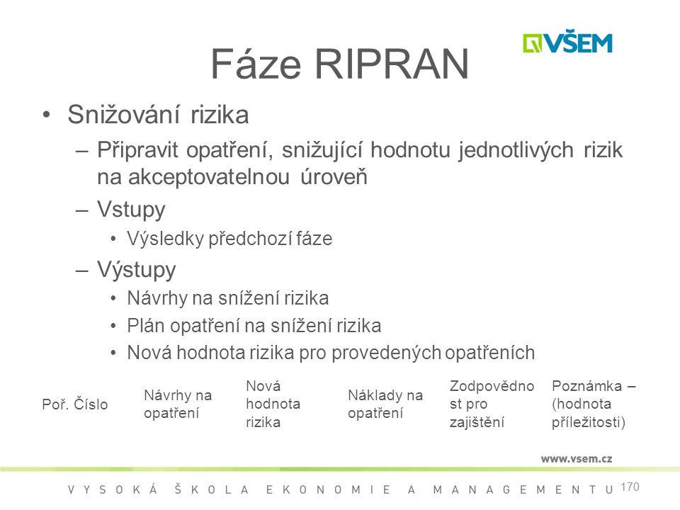 170 Fáze RIPRAN •Snižování rizika –Připravit opatření, snižující hodnotu jednotlivých rizik na akceptovatelnou úroveň –Vstupy •Výsledky předchozí fáze