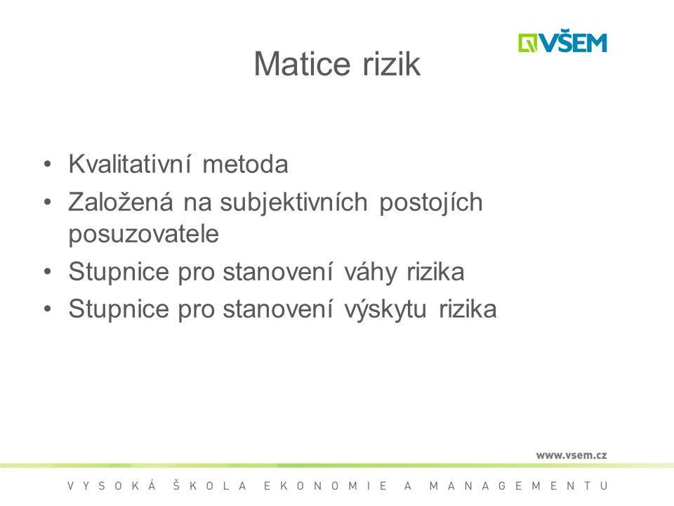 Matice rizik •Kvalitativní metoda •Založená na subjektivních postojích posuzovatele •Stupnice pro stanovení váhy rizika •Stupnice pro stanovení výskytu rizika