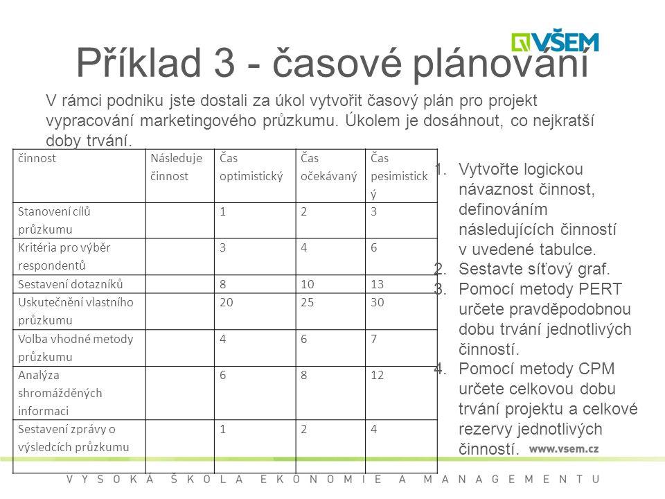 Příklad 3 - časové plánování činnost Následuje činnost Čas optimistický Čas očekávaný Čas pesimistick ý Stanovení cílů průzkumu 123 Kritéria pro výběr