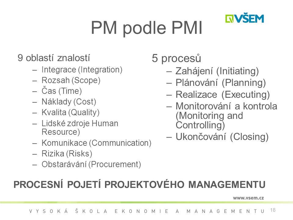 18 PM podle PMI 9 oblastí znalostí –Integrace (Integration) –Rozsah (Scope) –Čas (Time) –Náklady (Cost) –Kvalita (Quality) –Lidské zdroje Human Resource) –Komunikace (Communication) –Rizika (Risks) –Obstarávání (Procurement) 5 procesů –Zahájení (Initiating) –Plánování (Planning) –Realizace (Executing) –Monitorování a kontrola (Monitoring and Controlling) –Ukončování (Closing) PROCESNÍ POJETÍ PROJEKTOVÉHO MANAGEMENTU