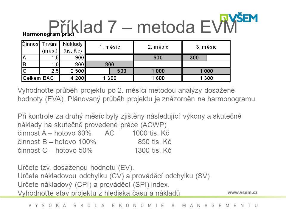 Příklad 7 – metoda EVM Vyhodnoťte průběh projektu po 2. měsíci metodou analýzy dosažené hodnoty (EVA). Plánovaný průběh projektu je znázorněn na harmo