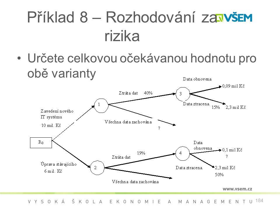 184 Příklad 8 – Rozhodování za rizika •Určete celkovou očekávanou hodnotu pro obě varianty