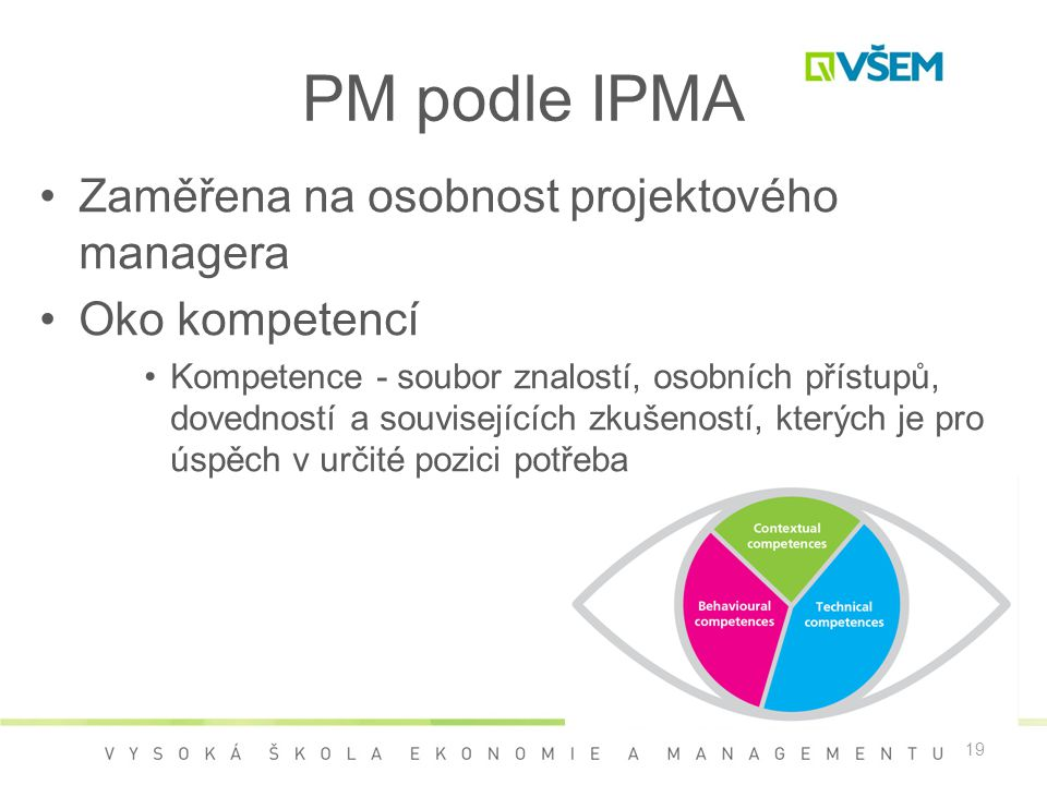 19 PM podle IPMA •Zaměřena na osobnost projektového managera •Oko kompetencí •Kompetence - soubor znalostí, osobních přístupů, dovedností a souvisejících zkušeností, kterých je pro úspěch v určité pozici potřeba