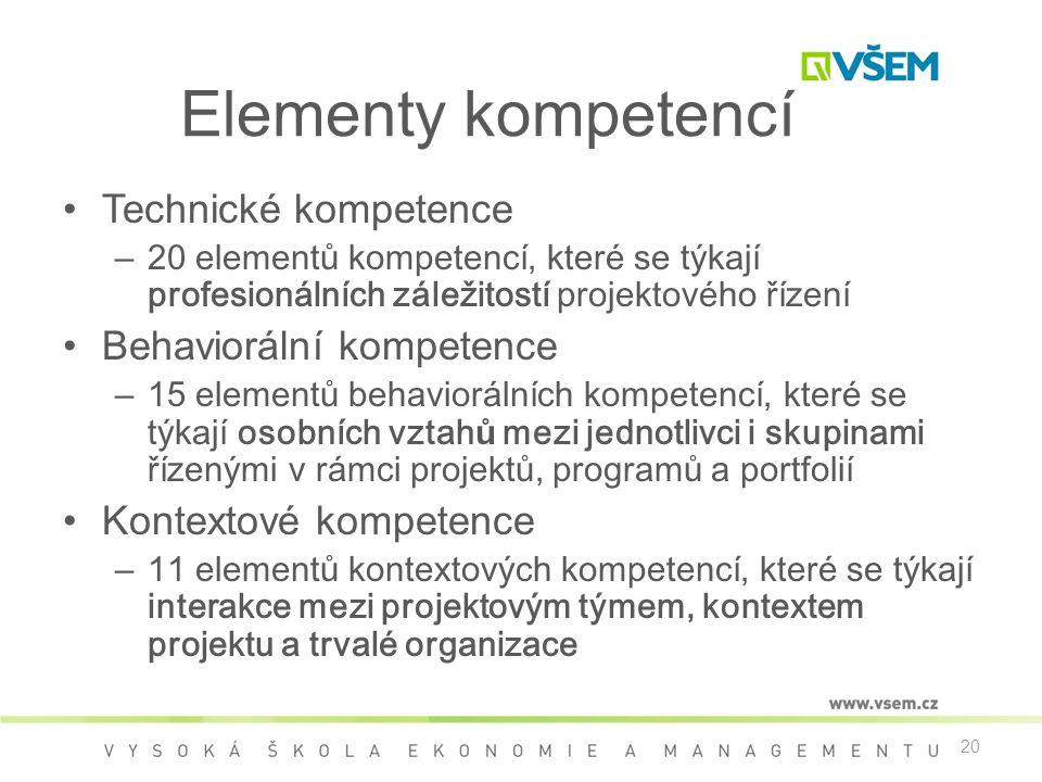20 Elementy kompetencí •Technické kompetence – 20 elementů kompetencí, které se týkají profesionálních záležitostí projektového řízení •Behaviorální kompetence – 15 elementů behaviorálních kompetencí, které se týkají osobních vztah ů mezi jednotlivci i skupinami řízenými v rámci projektů, programů a portfolií •Kontextové kompetence – 11 elementů kontextových kompetencí, které se týkají interakce mezi projektovým týmem, kontextem projektu a trvalé organizace
