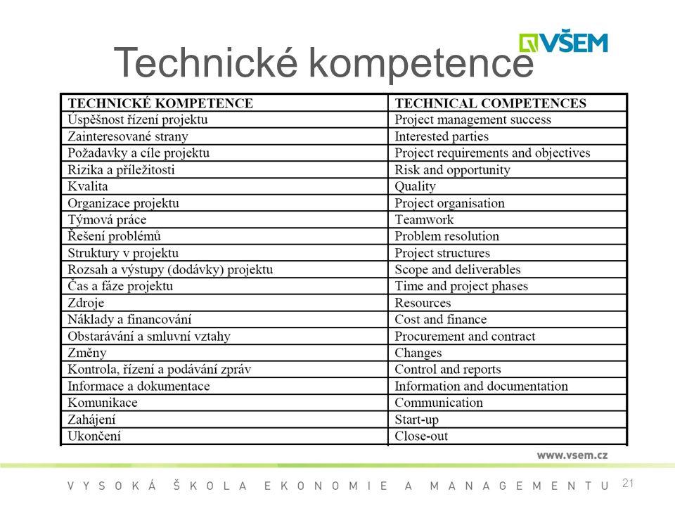 21 Technické kompetence
