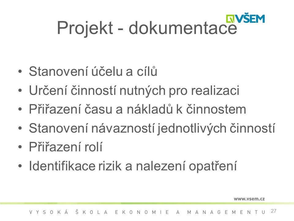 27 Projekt - dokumentace •Stanovení účelu a cílů •Určení činností nutných pro realizaci •Přiřazení času a nákladů k činnostem •Stanovení návazností jednotlivých činností •Přiřazení rolí •Identifikace rizik a nalezení opatření 27