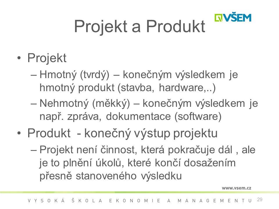 29 Projekt a Produkt •Projekt –Hmotný (tvrdý) – konečným výsledkem je hmotný produkt (stavba, hardware,..) –Nehmotný (měkký) – konečným výsledkem je např.