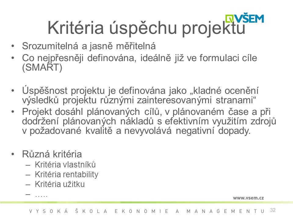 32 Kritéria úspěchu projektu •Srozumitelná a jasně měřitelná •Co nejpřesněji definována, ideálně již ve formulaci cíle (SMART) •Úspěšnost projektu je