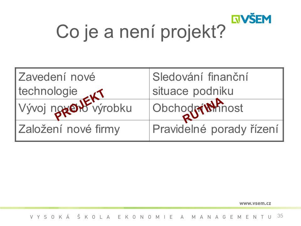 35 Co je a není projekt? 35 Zavedení nové technologie Sledování finanční situace podniku Vývoj nového výrobkuObchodní činnost Založení nové firmyPravi
