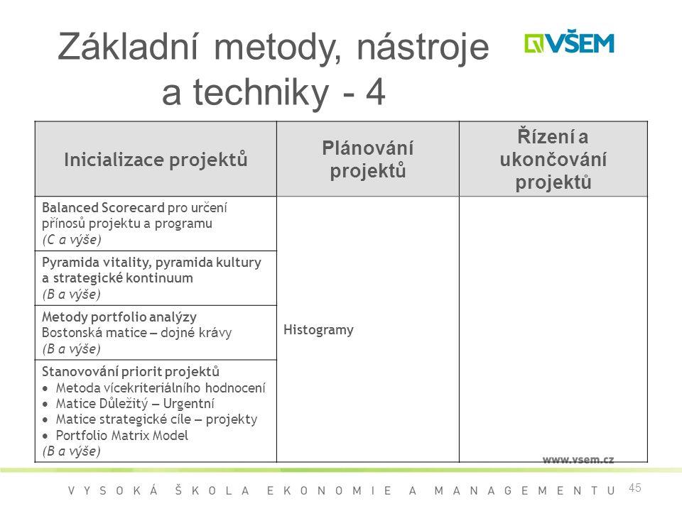 45 Základní metody, nástroje a techniky - 4 Inicializace projektů Plánování projekt ů Řízení a ukončování projektů Balanced Scorecard pro určen í př í