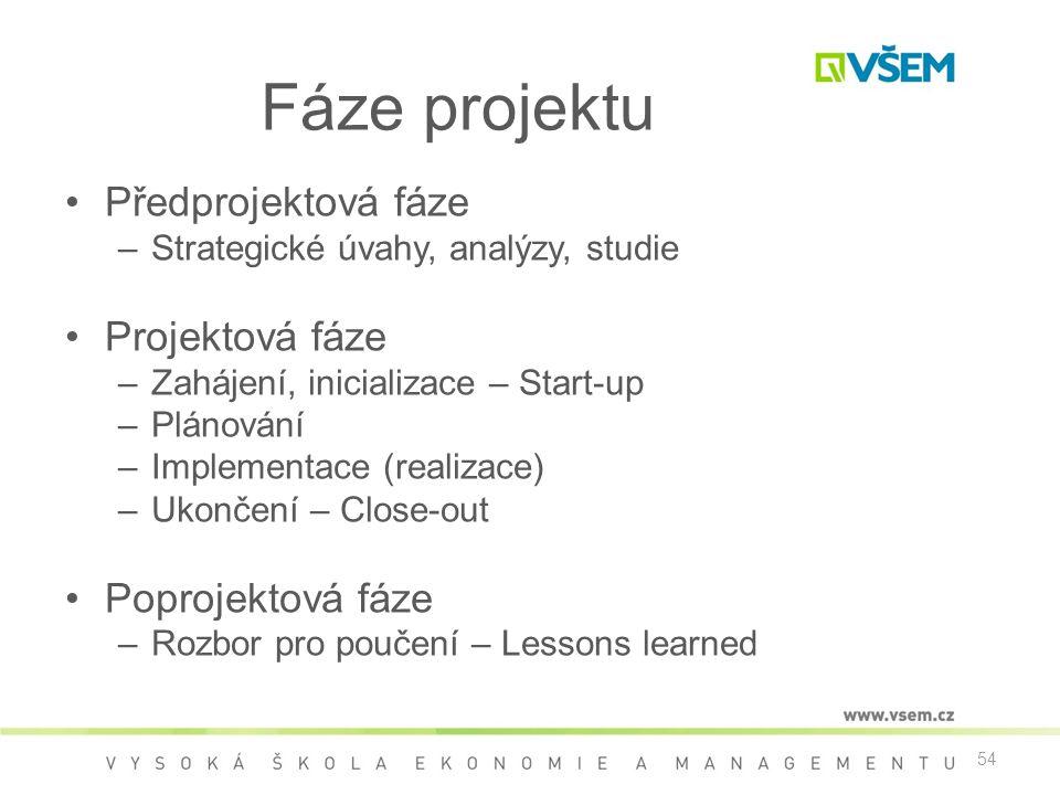 54 Fáze projektu •Předprojektová fáze –Strategické úvahy, analýzy, studie •Projektová fáze –Zahájení, inicializace – Start-up –Plánování –Implementace (realizace) –Ukončení – Close-out •Poprojektová fáze –Rozbor pro poučení – Lessons learned