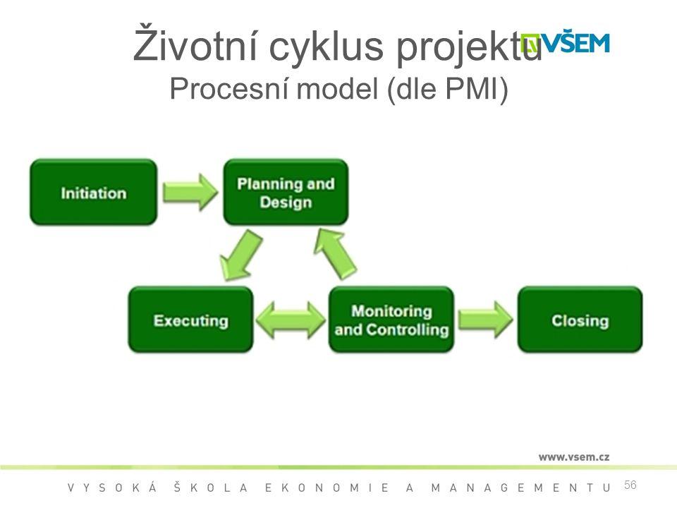 Životní cyklus projektu Procesní model (dle PMI) 56