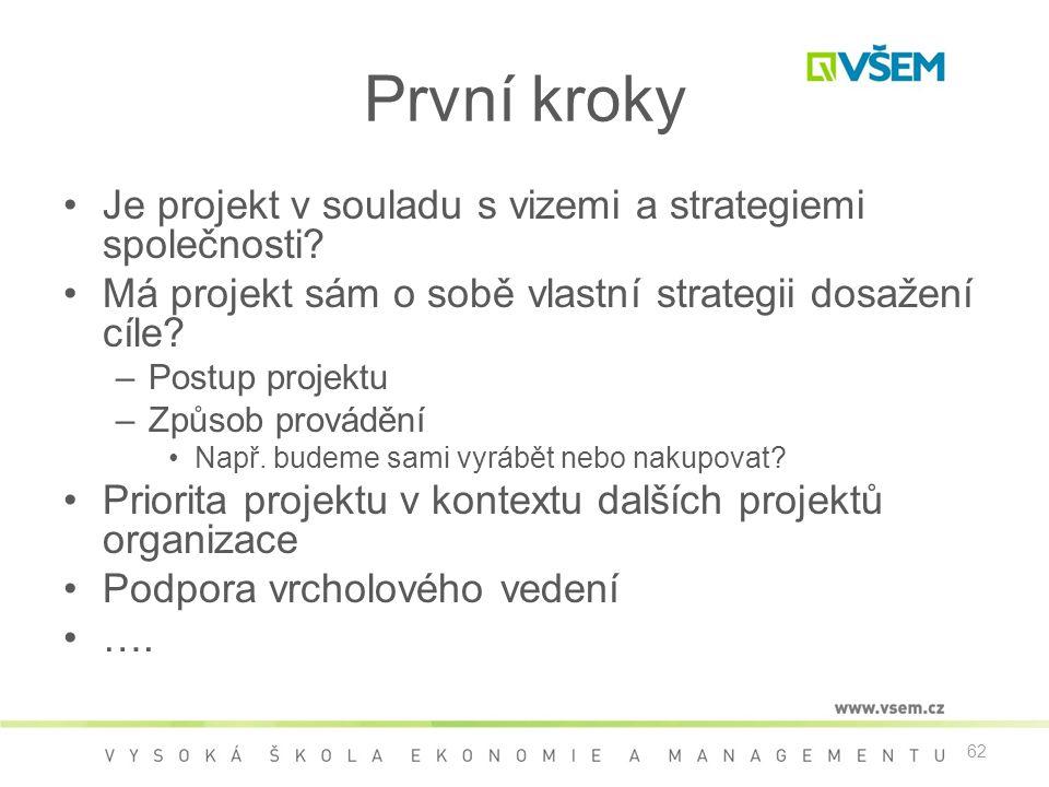 62 První kroky •Je projekt v souladu s vizemi a strategiemi společnosti.