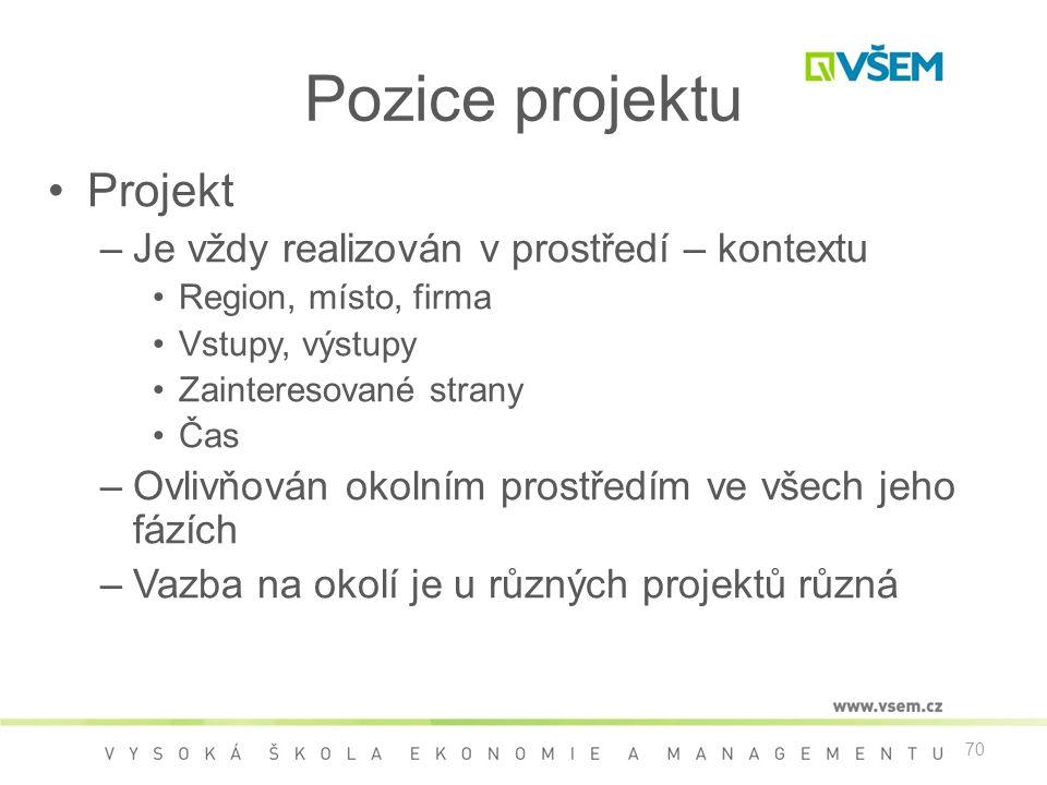 70 Pozice projektu •Projekt –Je vždy realizován v prostředí – kontextu •Region, místo, firma •Vstupy, výstupy •Zainteresované strany •Čas –Ovlivňován