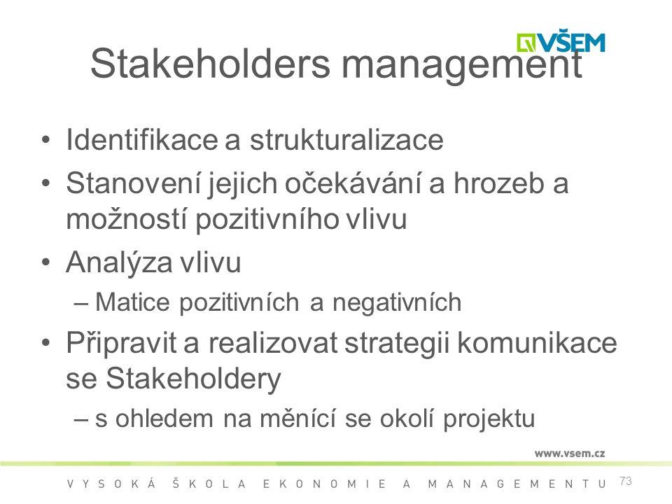 73 Stakeholders management •Identifikace a strukturalizace •Stanovení jejich očekávání a hrozeb a možností pozitivního vlivu •Analýza vlivu –Matice pozitivních a negativních •Připravit a realizovat strategii komunikace se Stakeholdery –s ohledem na měnící se okolí projektu
