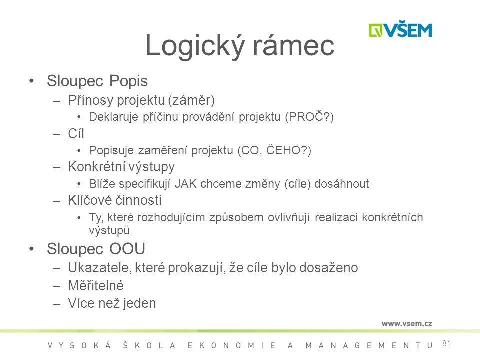 81 Logický rámec •Sloupec Popis –Přínosy projektu (záměr) •Deklaruje příčinu provádění projektu (PROČ?) –Cíl •Popisuje zaměření projektu (CO, ČEHO?) –