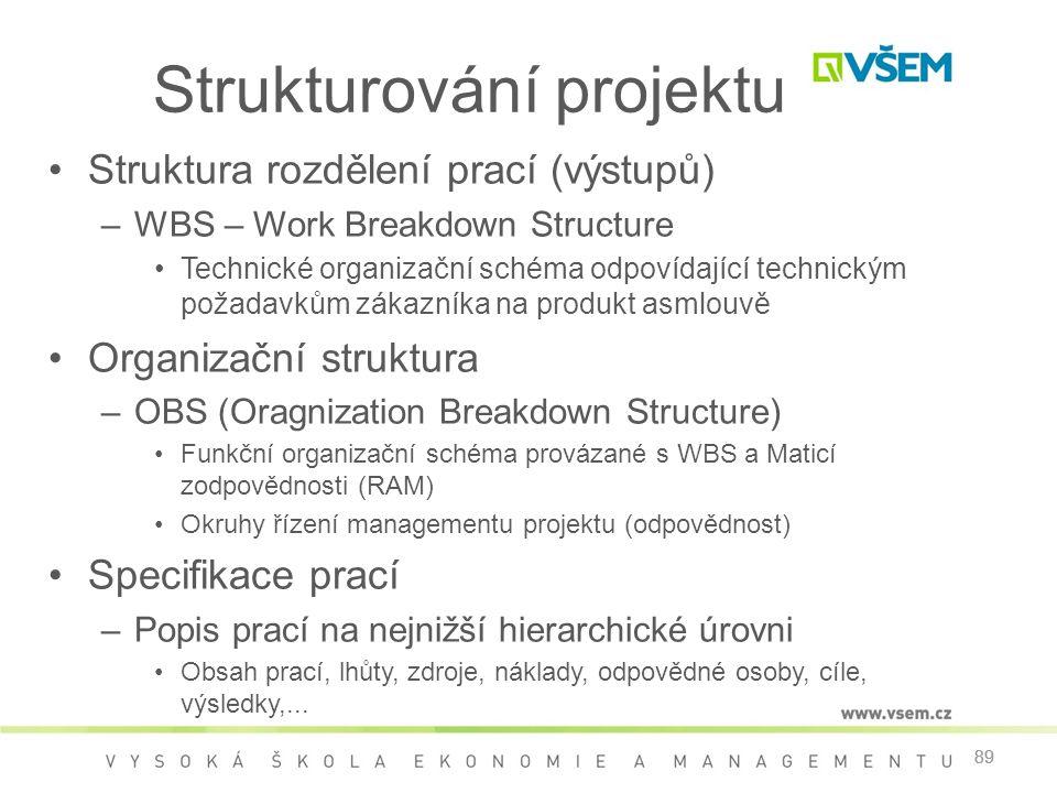 89 Strukturování projektu 89 •Struktura rozdělení prací (výstupů) –WBS – Work Breakdown Structure •Technické organizační schéma odpovídající technickým požadavkům zákazníka na produkt asmlouvě •Organizační struktura –OBS (Oragnization Breakdown Structure) •Funkční organizační schéma provázané s WBS a Maticí zodpovědnosti (RAM) •Okruhy řízení managementu projektu (odpovědnost) •Specifikace prací –Popis prací na nejnižší hierarchické úrovni •Obsah prací, lhůty, zdroje, náklady, odpovědné osoby, cíle, výsledky,...