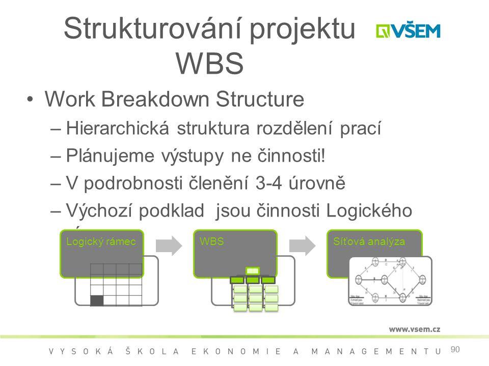 90 •Work Breakdown Structure –Hierarchická struktura rozdělení prací –Plánujeme výstupy ne činnosti! –V podrobnosti členění 3-4 úrovně –Výchozí podkla