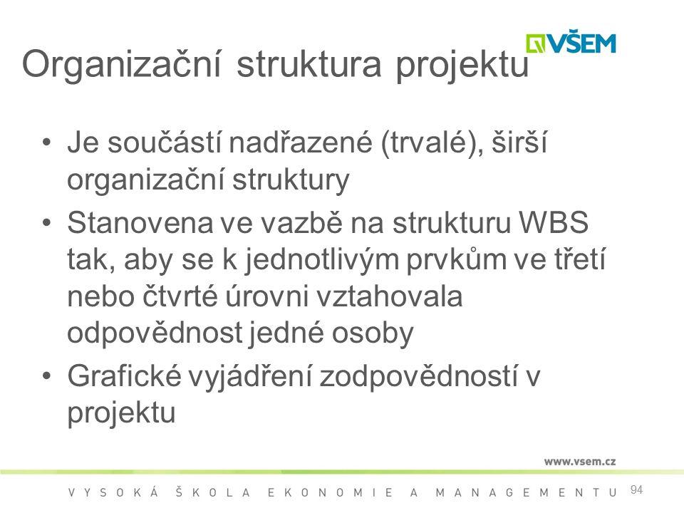 94 Organizační struktura projektu •Je součástí nadřazené (trvalé), širší organizační struktury •Stanovena ve vazbě na strukturu WBS tak, aby se k jednotlivým prvkům ve třetí nebo čtvrté úrovni vztahovala odpovědnost jedné osoby •Grafické vyjádření zodpovědností v projektu