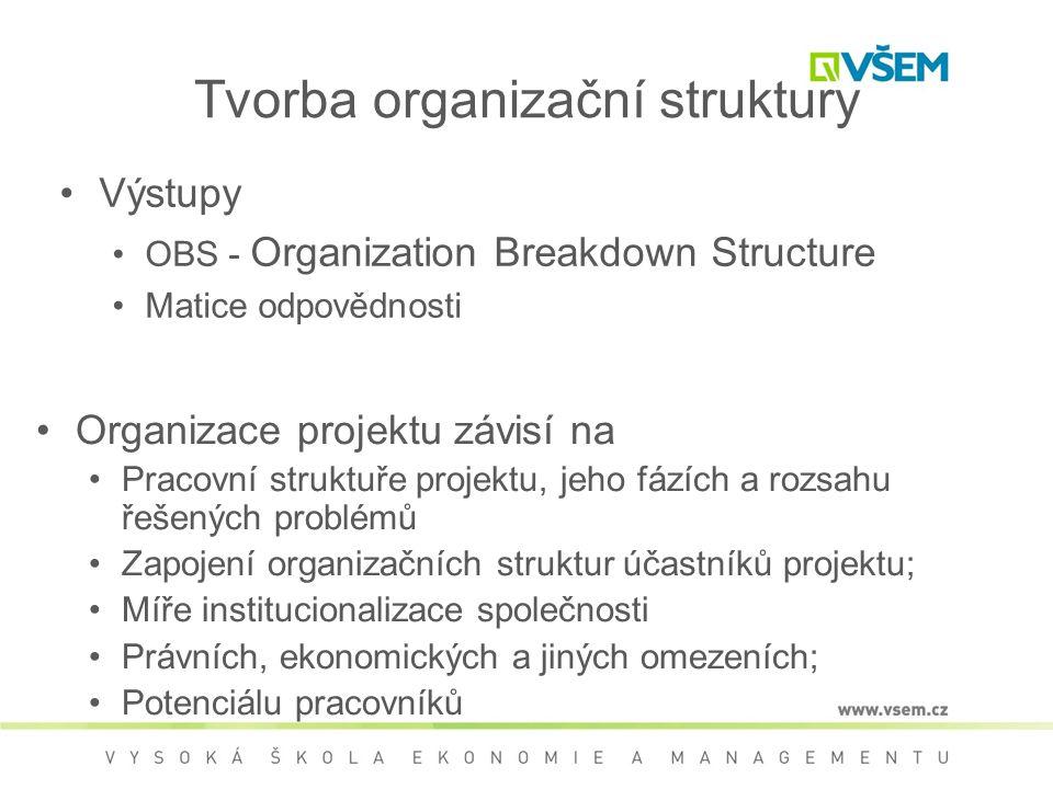 Tvorba organizační struktury •Výstupy •OBS - Organization Breakdown Structure •Matice odpovědnosti •Organizace projektu závisí na •Pracovní struktuře projektu, jeho fázích a rozsahu řešených problémů •Zapojení organizačních struktur účastníků projektu; •Míře institucionalizace společnosti •Právních, ekonomických a jiných omezeních; •Potenciálu pracovníků
