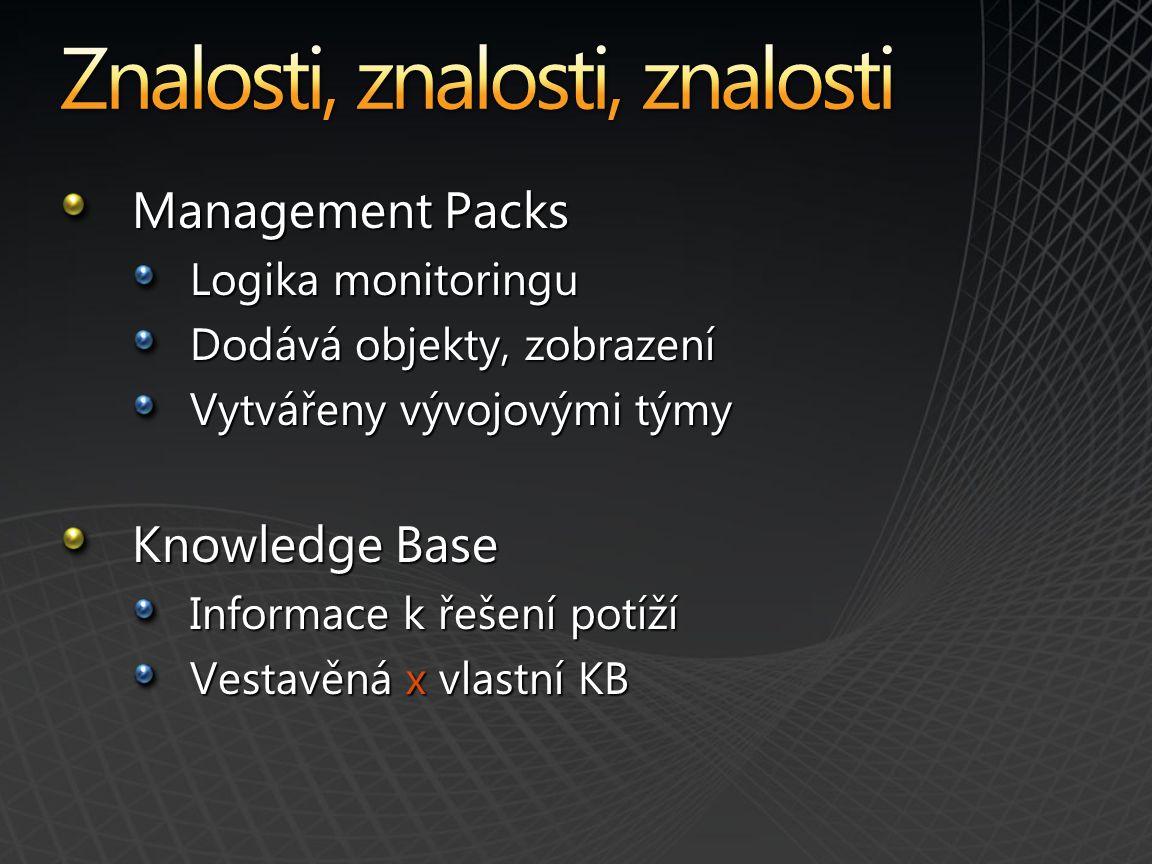 Management Packs Logika monitoringu Dodává objekty, zobrazení Vytvářeny vývojovými týmy Knowledge Base Informace k řešení potíží Vestavěná x vlastní KB