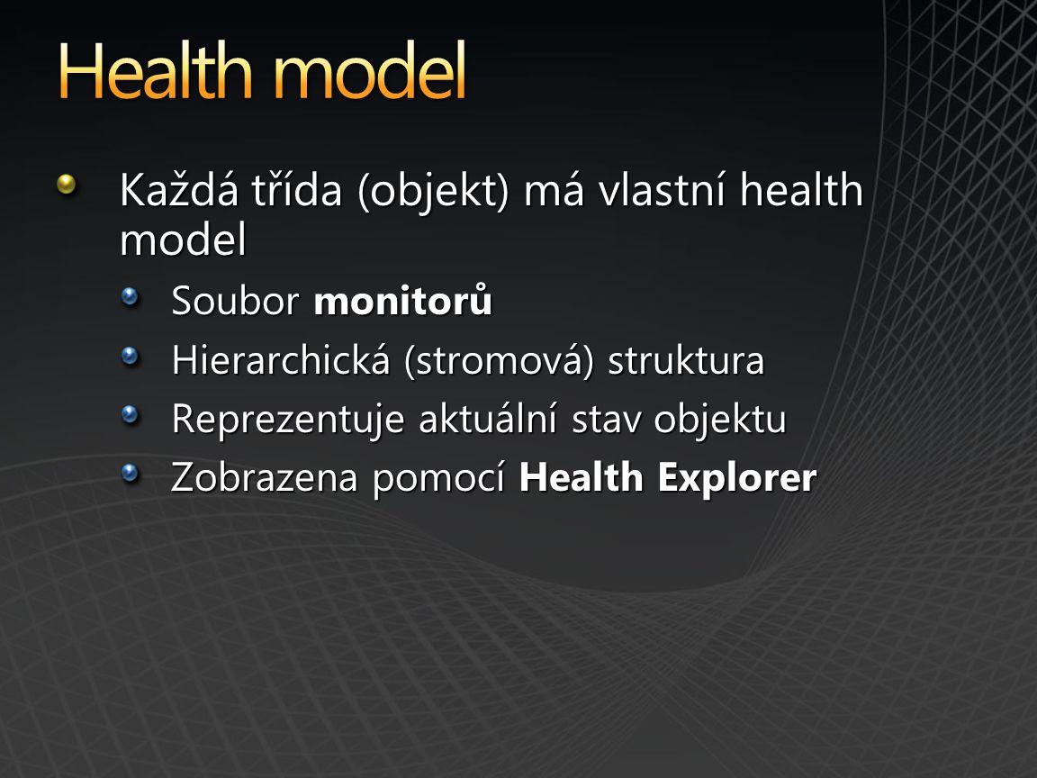 Každá třída (objekt) má vlastní health model Soubor monitorů Hierarchická (stromová) struktura Reprezentuje aktuální stav objektu Zobrazena pomocí Health Explorer