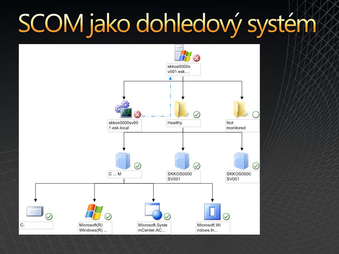 Zjištění objektů a vztahů mezi nimi SCOM provádí automaticky stwilson15d\Instance1 master model OperationsManager tempdb test1 test2 stwilson15d.smx.net