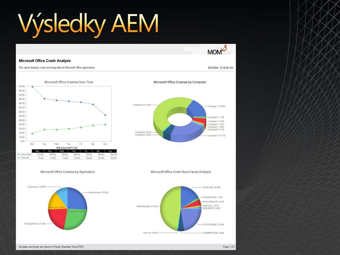 Podporován protokol SNMP Tiskárny, multifunkční zařízení, přepínače, směrovače, klimatizace,…