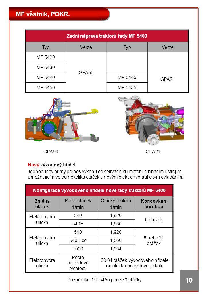 MF věstnik, POKR. 10 Zadní náprava traktorů řady MF 5400 TypVerzeTypVerze MF 5420 GPA50 GPA21 MF 5430 MF 5440MF 5445 MF 5450MF 5455 GPA50 GPA21 Nový v
