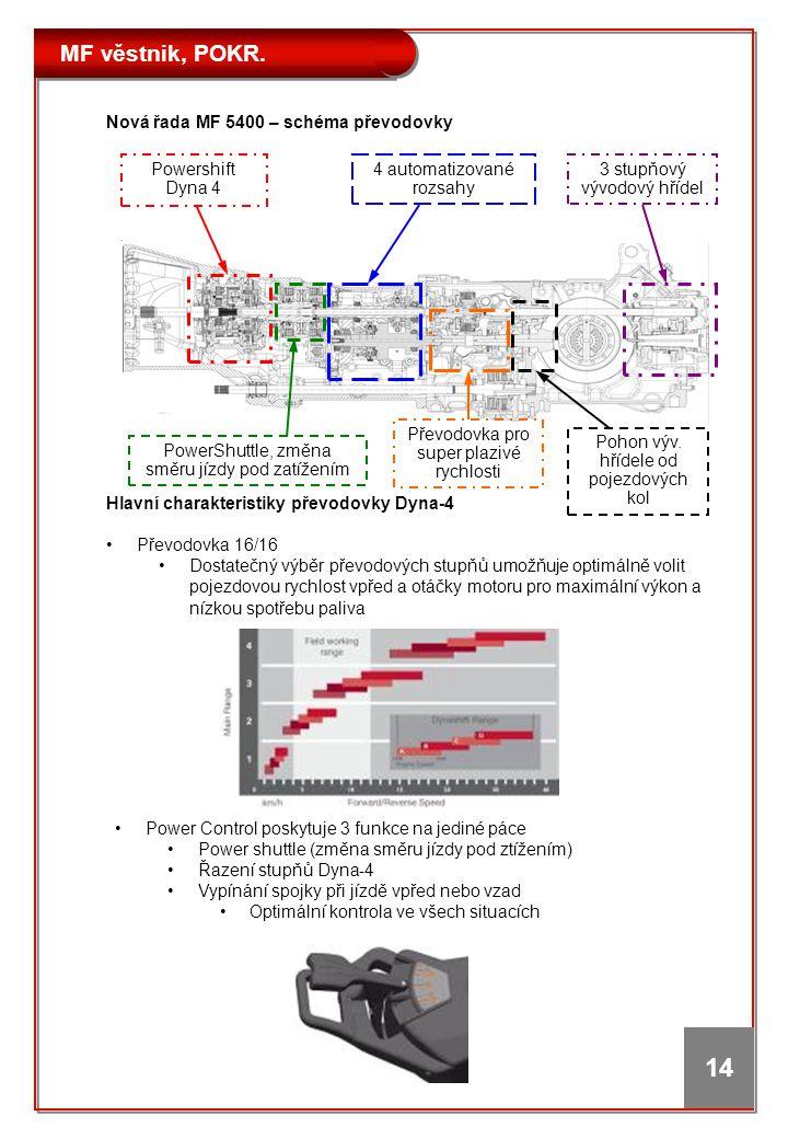 MF věstnik, POKR. 14 •Power Control poskytuje 3 funkce na jediné páce •Power shuttle (změna směru jízdy pod ztížením) •Řazení stupňů Dyna-4 •Vypínání