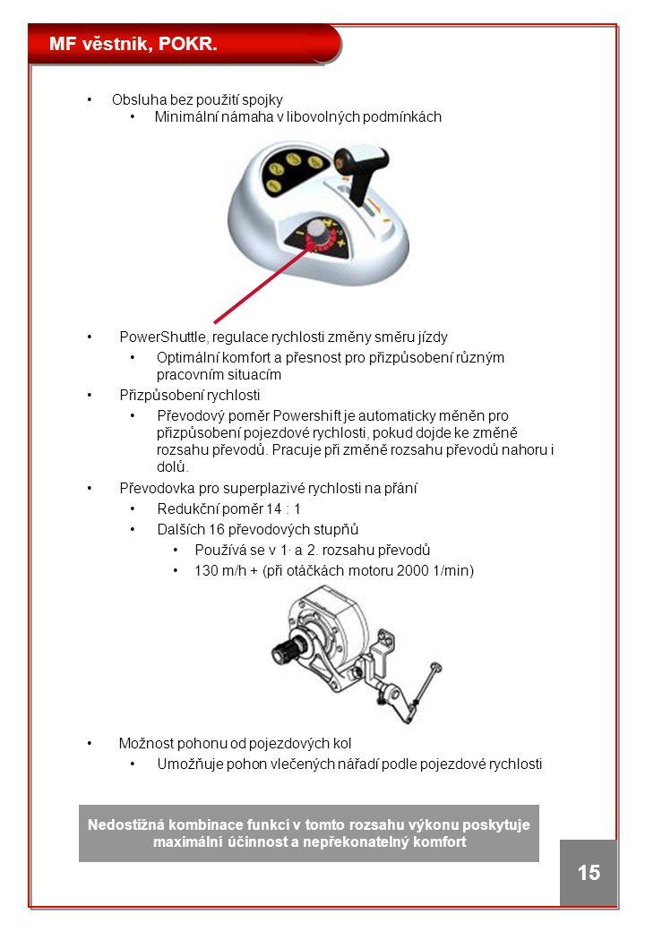 MF věstnik, POKR. 15 •Obsluha bez použití spojky •Minimální námaha v libovolných podmínkách •PowerShuttle, regulace rychlosti změny směru jízdy •Optim