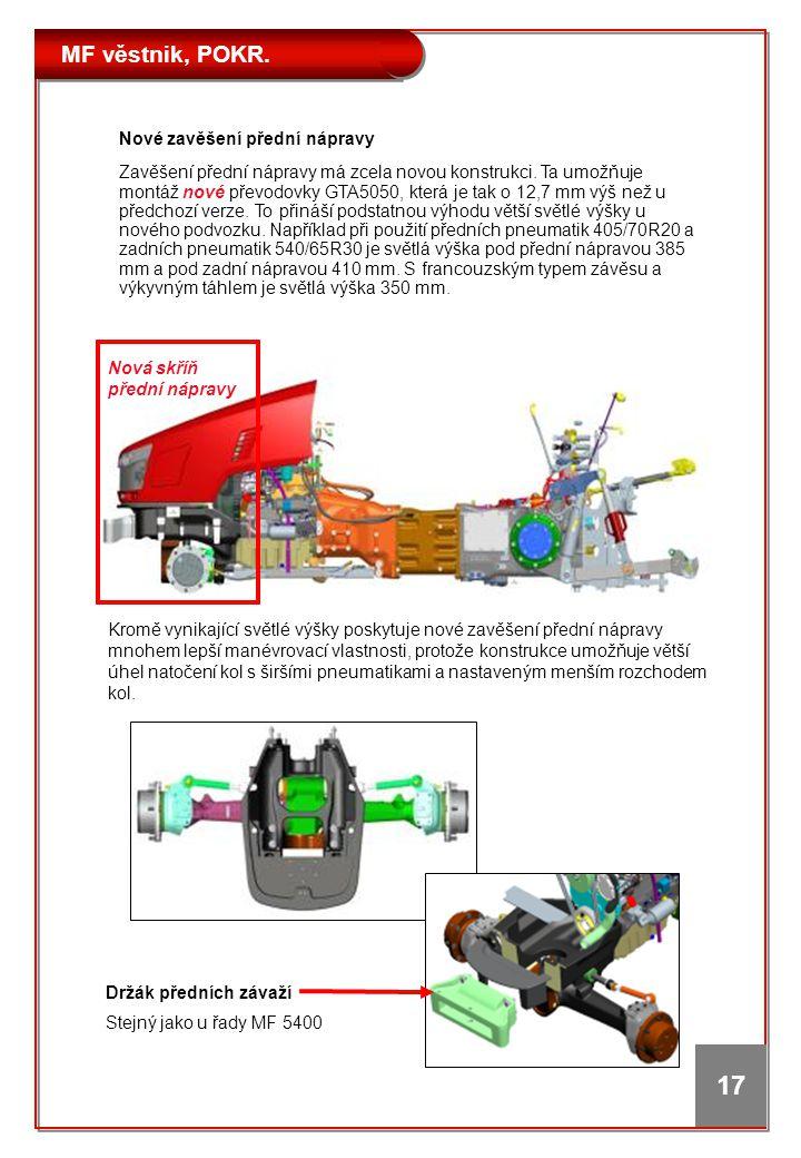 MF věstnik, POKR. 17 Nové zavěšení přední nápravy Zavěšení přední nápravy má zcela novou konstrukci. Ta umožňuje montáž nové převodovky GTA5050, která