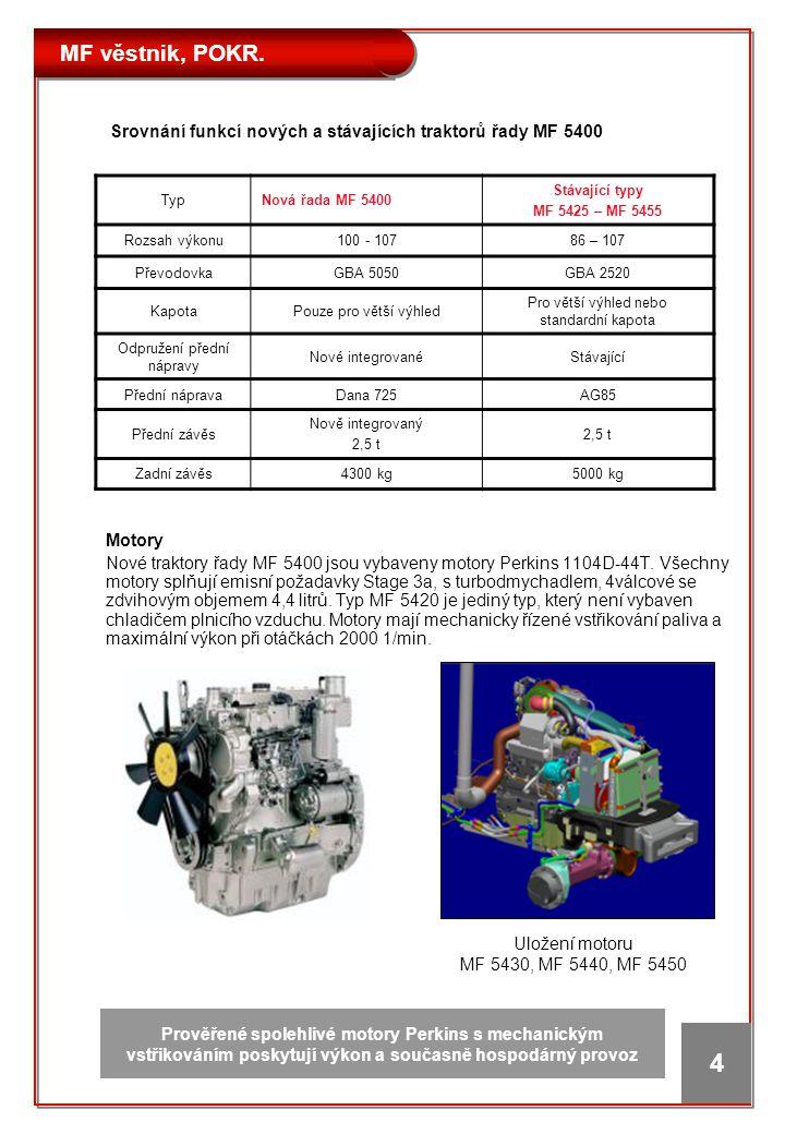 MF věstnik, POKR. 4 Motory Nové traktory řady MF 5400 jsou vybaveny motory Perkins 1104D-44T. Všechny motory splňují emisní požadavky Stage 3a, s turb