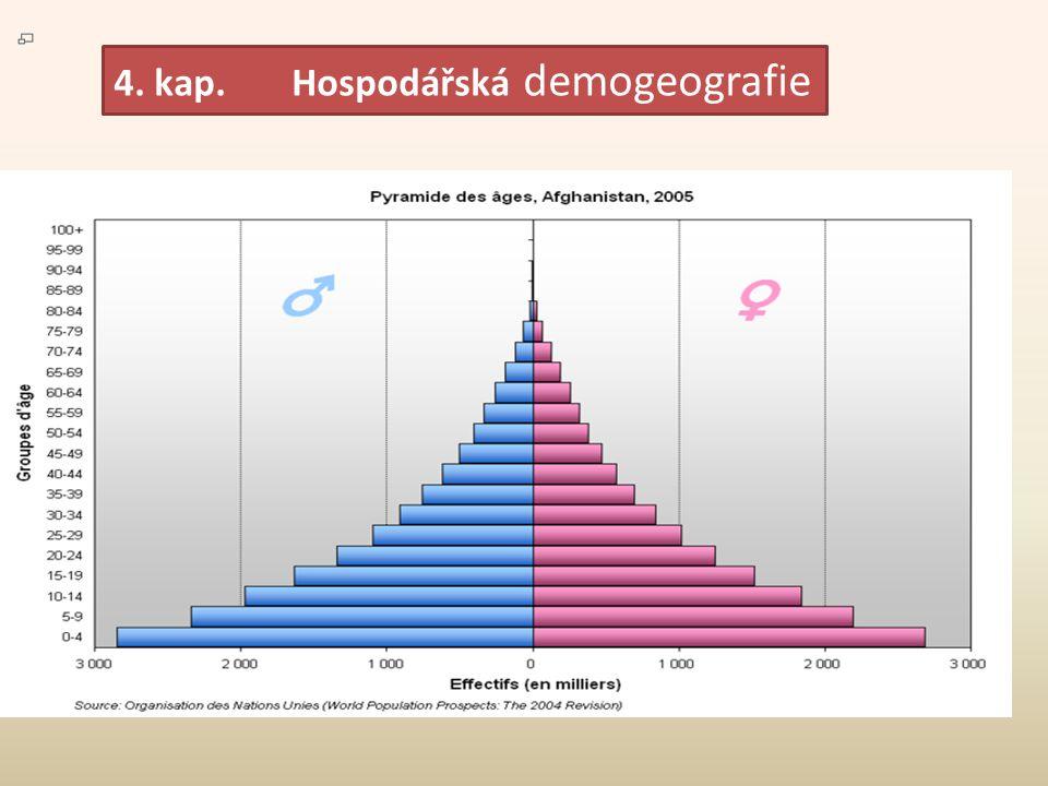 Věková pyramidaVěková pyramida, jeden ze základních způsobů znázornění struktury populace, používaných v demografii struktury populace 4. kap. Hospodá