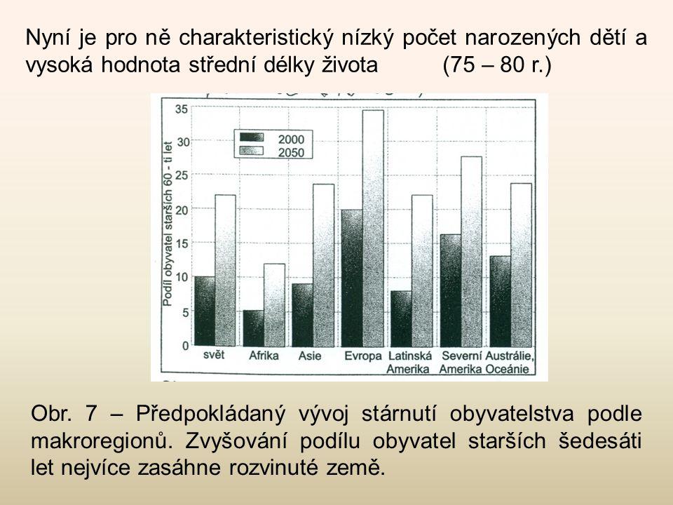 Nyní je pro ně charakteristický nízký počet narozených dětí a vysoká hodnota střední délky života (75 – 80 r.) Obr. 7 – Předpokládaný vývoj stárnutí o